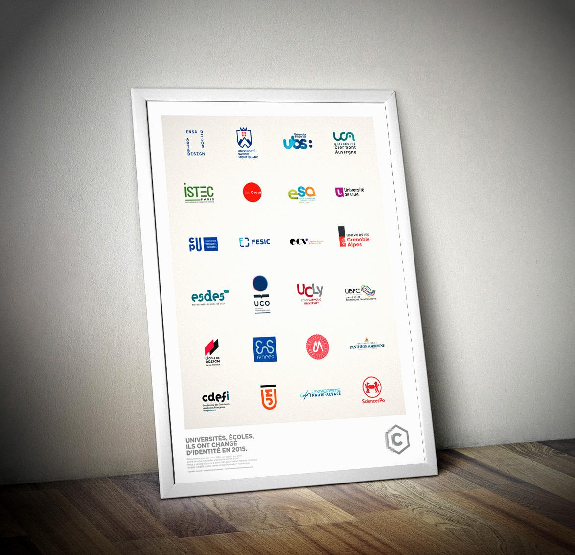 POSTER logos écoles et universités 2015