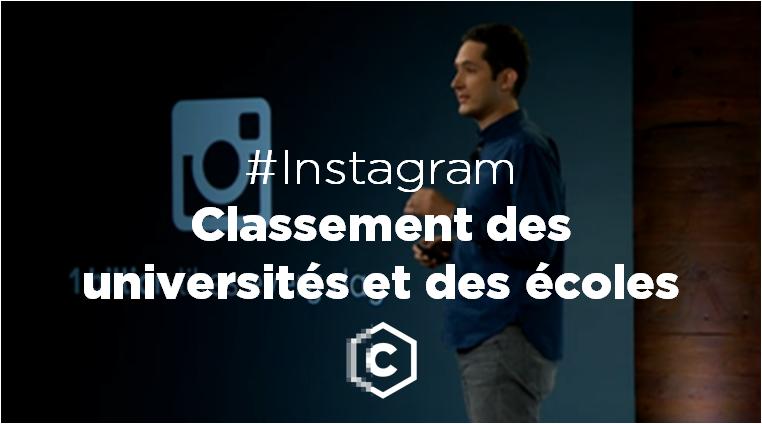 Classement des universités et des écoles françaises sur Instagram - 1er trimestre 2016