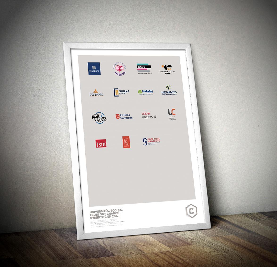 le Poster des Logos 2017 des écoles et universités françaises